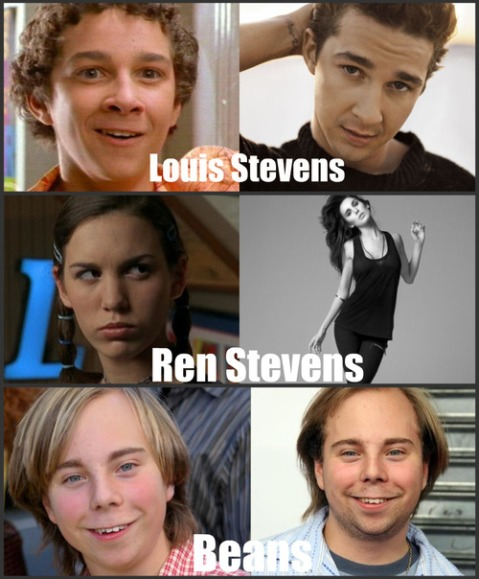 Cast Of Even Stevens - Then And Now