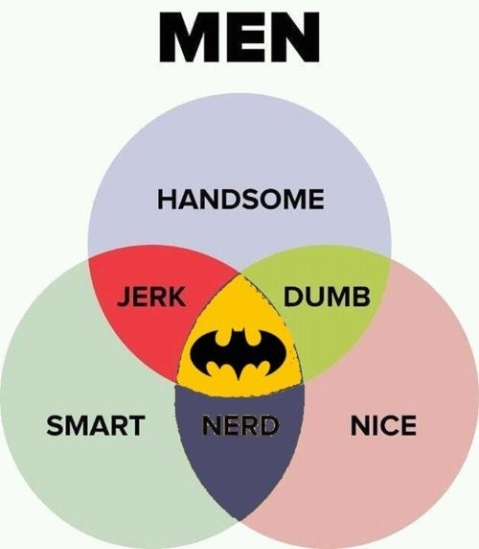 Just Call Me Batman