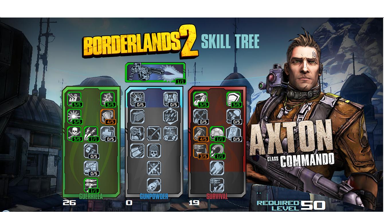 Borderlands  Dlc Character Builds