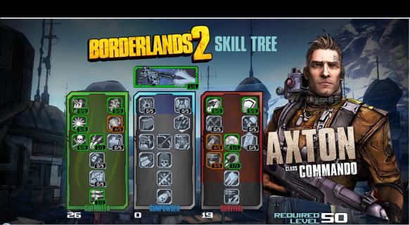 Best Commando Build Borderlands 2 Level 80 Gastronomia Y Viajes