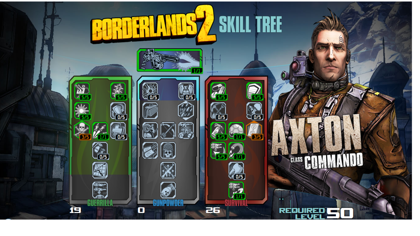 Borderlands  Commando Build Guide