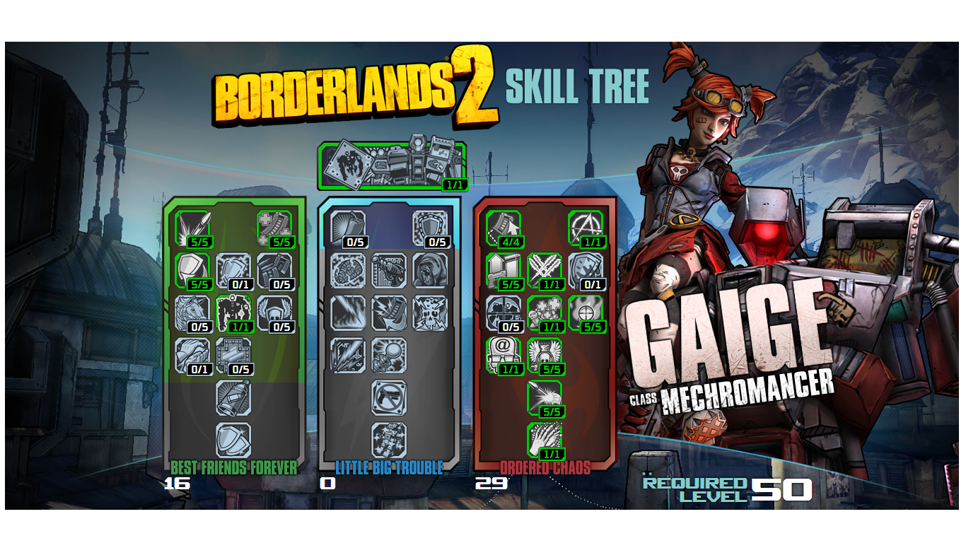Borderlands 2: How to Play as Zero (Character Guide)