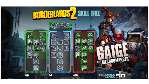 Created with the skill tree builder on the borderlands 2 main page