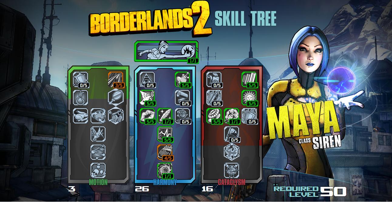 Maya Borderlands  Builds