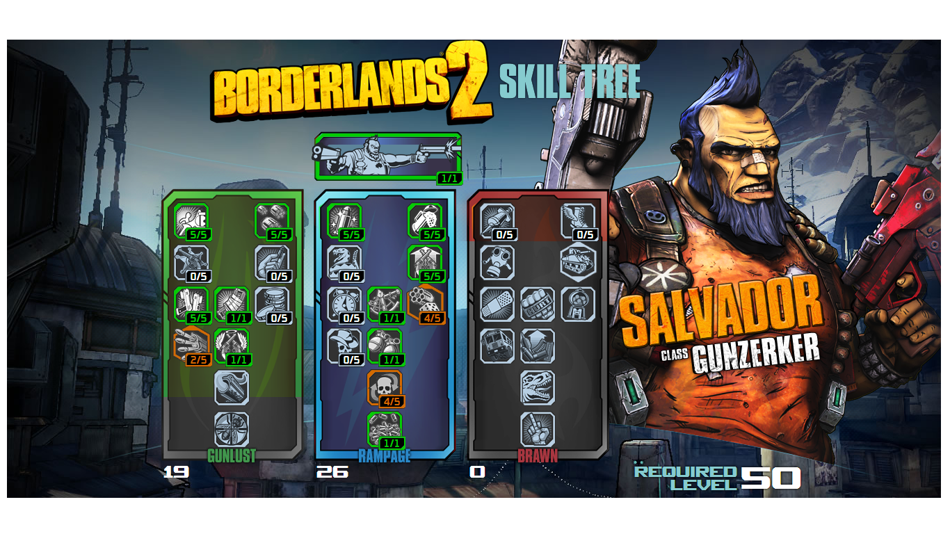 Borderlands 2: Salvador In-Depth Character Guide | Banana