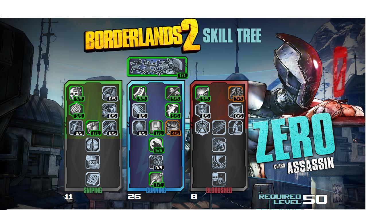 Assassin Build Borderlands  Solo
