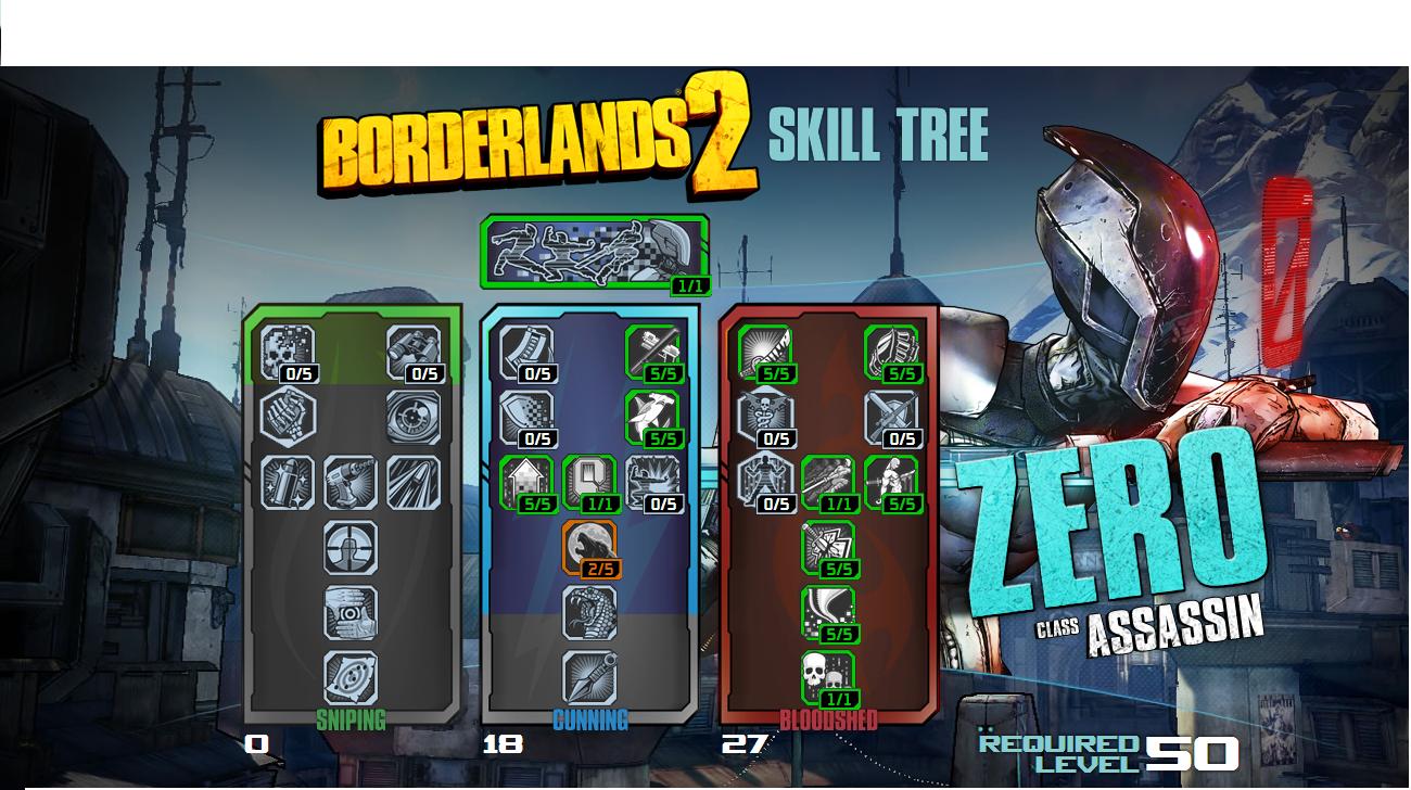 Borderlands 2: Zer0 In-Depth Character Guide | Banana Scoop